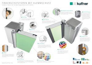 Poster mit den Produkteigenschaften der Küffner Fingerschutztür
